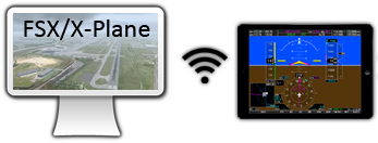 G1000 Apps – SIMiONIC